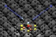 Форма влияет на способность нанокатализатора фотокатализировать химические реакции