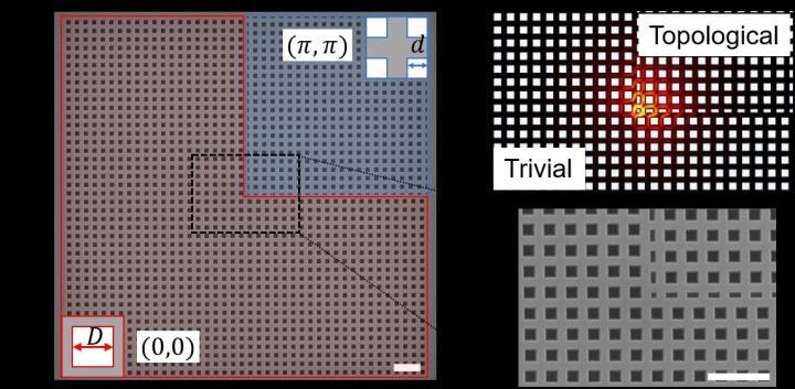 Исследователи демонстрируют новый низкопороговый топологический нанолазер