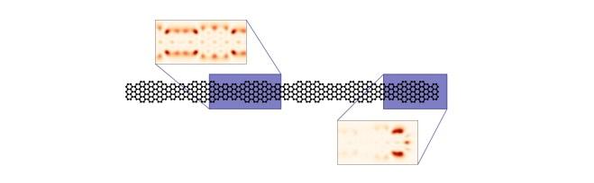 Исследователи моделируют детальное поведение электронов в графеновых нанолентах