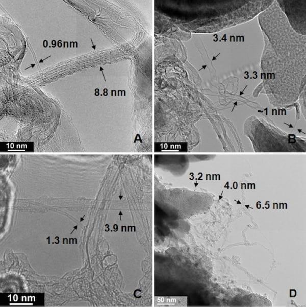 Метод использования недорогой газетной бумаги из газет для выращивания углеродных нанотрубок