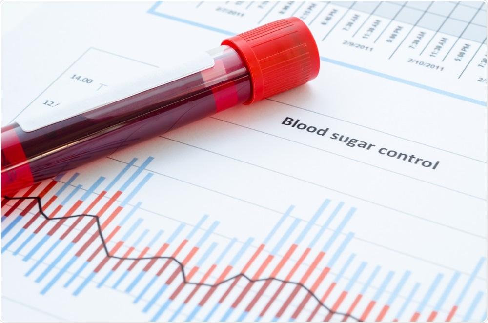 Уровень сахара в крови связан с повреждением ДНК и раком у диабетиков